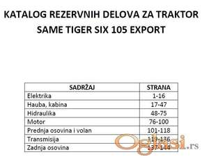 Same Tiger SIX 105 Export  - katalog delova