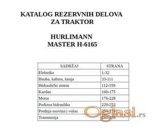 Hurlimann 6165 Master - Katalog delova