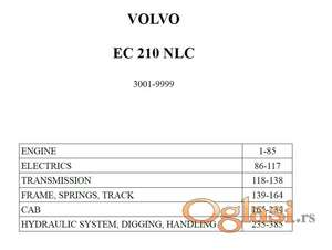 Volvo EC210 NLC - Katalog delova