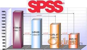 Statistika - SPSS!