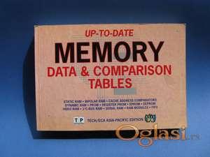 Memory data & comparison tabeles