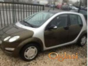 Šabac Smart For Four 2000