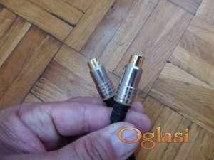S-Video kabl