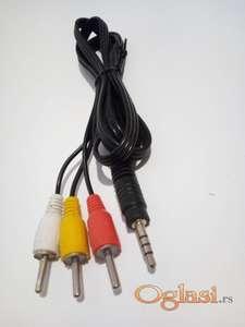 Audio to činč kabl