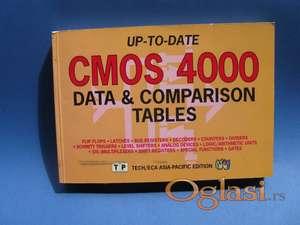 CMOS 4000 podaci I uporedne tabele