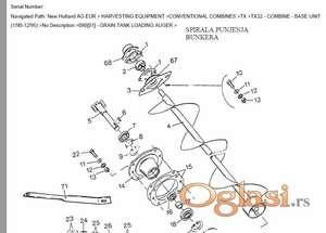 New Holland kombajni - katalozi rezervnih delova