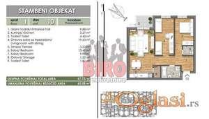 Trosooban stan u Novom Sadu okolina sajma!
