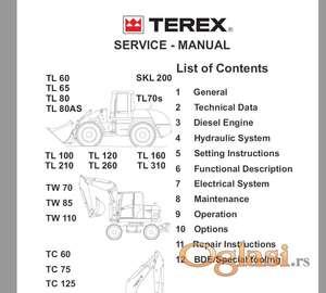 Terex TL TW TC SKL - Radionički priručnik