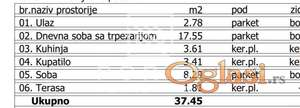 Stan,Beograd,Palilula,Karaburma,Aleksandra Fleminga,37,45m2,52430 eur+PDV ID#1084