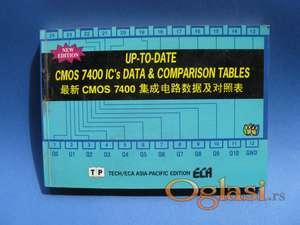 CMOS 7400 podaci I uporedne tabele