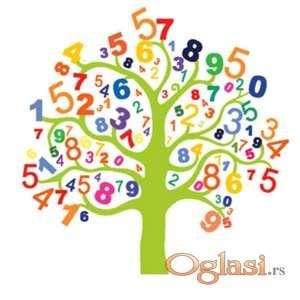 Časovi matematike i fizike za učenike osnovnih škola